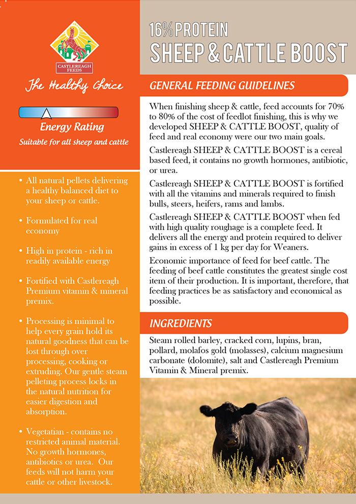Castlereagh Feeds | Alpaca & Sheep Products
